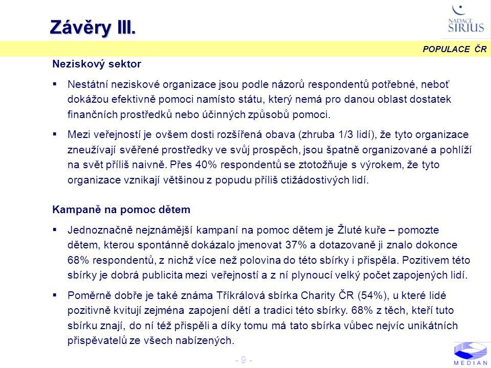 POPULACE ČR - 10 - ŽIVOT DĚTÍ V ČR