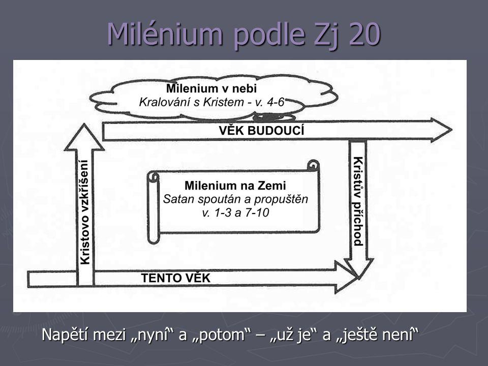 """Milénium podle Zj 20 Napětí mezi """"nyní"""" a """"potom"""" – """"už je"""" a """"ještě není"""""""