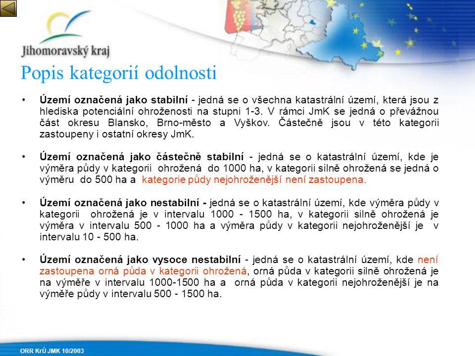 ORR KrÚ JMK 10/2003 Popis kategorií odolnosti •Území označená jako stabilní - jedná se o všechna katastrální území, která jsou z hlediska potenciální ohroženosti na stupni 1-3.