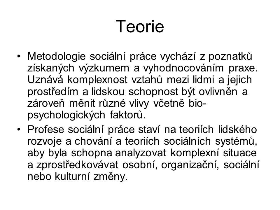 Teorie •Metodologie sociální práce vychází z poznatků získaných výzkumem a vyhodnocováním praxe. Uznává komplexnost vztahů mezi lidmi a jejich prostře