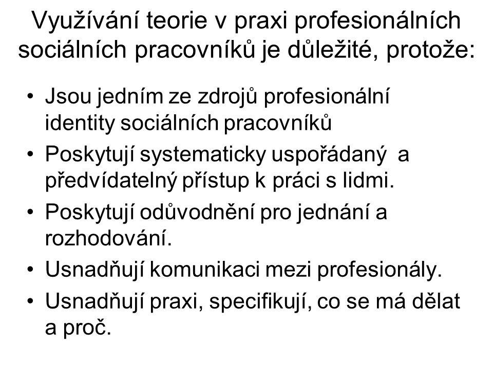 Využívání teorie v praxi profesionálních sociálních pracovníků je důležité, protože: •Jsou jedním ze zdrojů profesionální identity sociálních pracovní