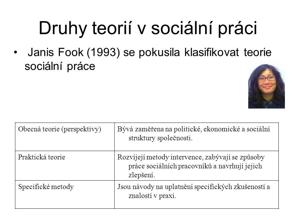 Druhy teorií v sociální práci • Janis Fook (1993) se pokusila klasifikovat teorie sociální práce Obecná teorie (perspektivy)Bývá zaměřena na politické