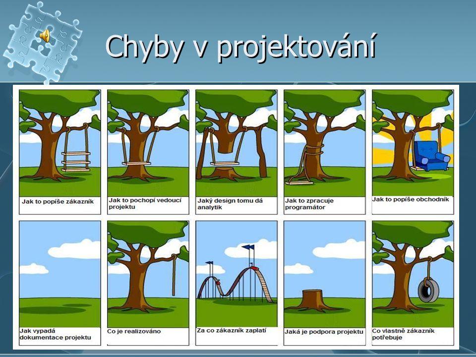 Chyby v projektování