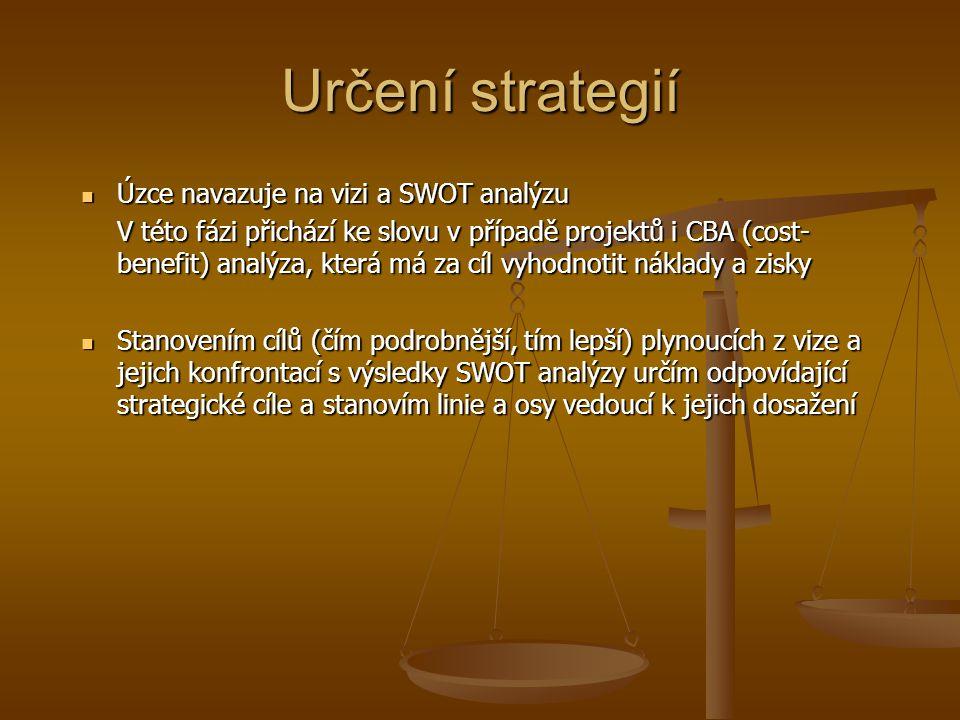 Určení strategií  Úzce navazuje na vizi a SWOT analýzu V této fázi přichází ke slovu v případě projektů i CBA (cost- benefit) analýza, která má za cí