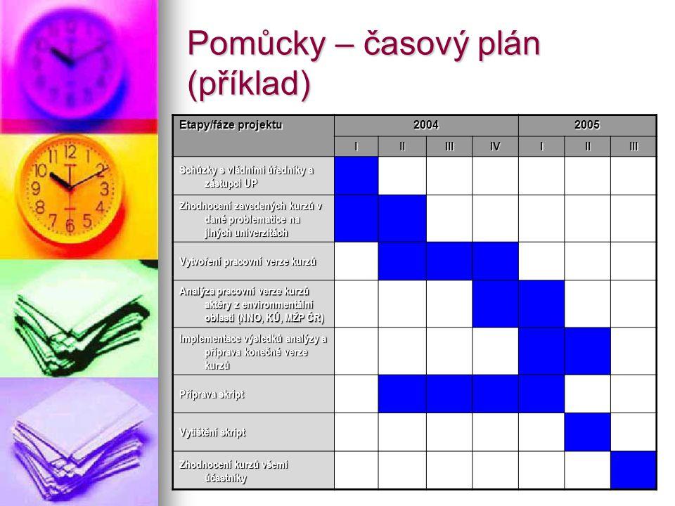 Pomůcky – časový plán (příklad) Etapy/fáze projektu 20042005 IIIIIIIVIIIIII Schůzky s vládními úředníky a zástupci UP Zhodnocení zavedených kurzů v da