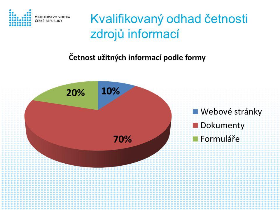 Kvalifikovaný odhad četnosti zdrojů informací