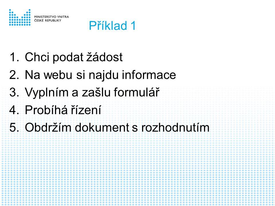 Příklad 1 1.Chci podat žádost 2.Na webu si najdu informace 3.Vyplním a zašlu formulář 4.Probíhá řízení 5.Obdržím dokument s rozhodnutím