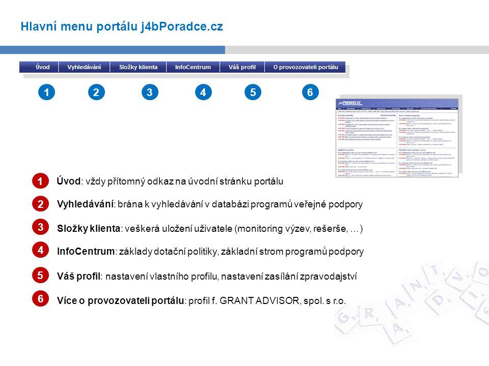 1 3 2 4 Úvod: vždy přítomný odkaz na úvodní stránku portálu Vyhledávání: brána k vyhledávání v databázi programů veřejné podpory InfoCentrum: základy dotační politiky, základní strom programů podpory Váš profil: nastavení vlastního profilu, nastavení zasílání zpravodajství 5 Více o provozovateli portálu: profil f.
