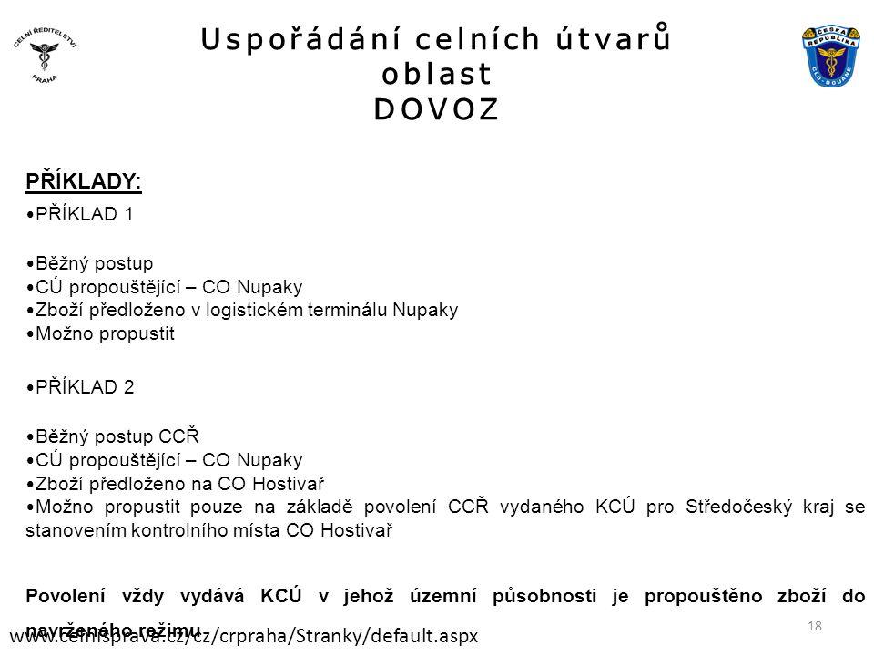 Uspořádání celních útvarů oblast DOVOZ www.celnisprava.cz/cz/crpraha/Stranky/default.aspx PŘÍKLADY: • PŘÍKLAD 1 • Běžný postup • CÚ propouštějící – CO