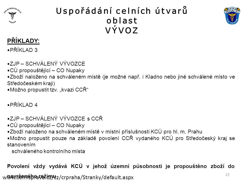 Uspořádání celních útvarů oblast VÝVOZ www.celnisprava.cz/cz/crpraha/Stranky/default.aspx PŘÍKLADY: • PŘÍKLAD 3 • ZJP – SCHVÁLENÝ VÝVOZCE • CÚ propouš
