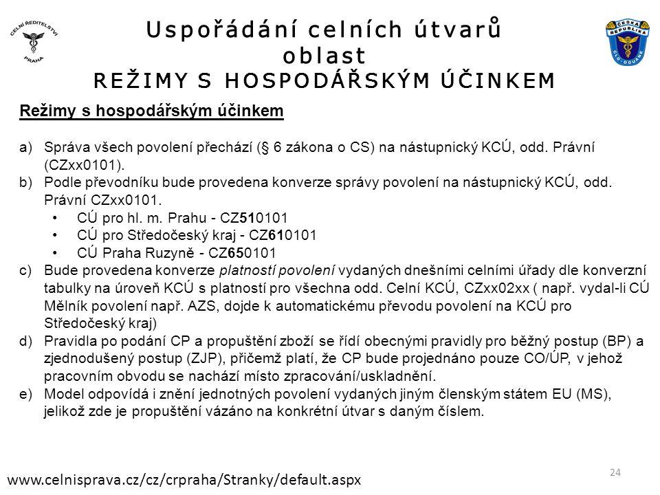 Uspořádání celních útvarů oblast REŽIMY S HOSPODÁŘSKÝM ÚČINKEM www.celnisprava.cz/cz/crpraha/Stranky/default.aspx Režimy s hospodářským účinkem a)Sprá