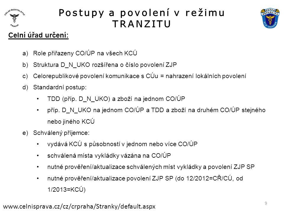 Postupy a povolení v režimu TRANZITU www.celnisprava.cz/cz/crpraha/Stranky/default.aspx Celní úřad určení: a)Role přiřazeny CO/ÚP na všech KCÚ b)Struktura D_N_UKO rozšířena o číslo povolení ZJP c)Celorepublikové povolení komunikace s CÚu = nahrazení lokálních povolení d)Standardní postup: •TDD (příp.