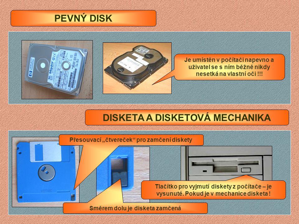 Pevný disk C: HDD Disketa A: FDD Operační paměť (RAM) ZÁKLADNÍ SCHEMA OSOBNÍHO POČÍTAČE CD a DVD D: Pracovní plocha