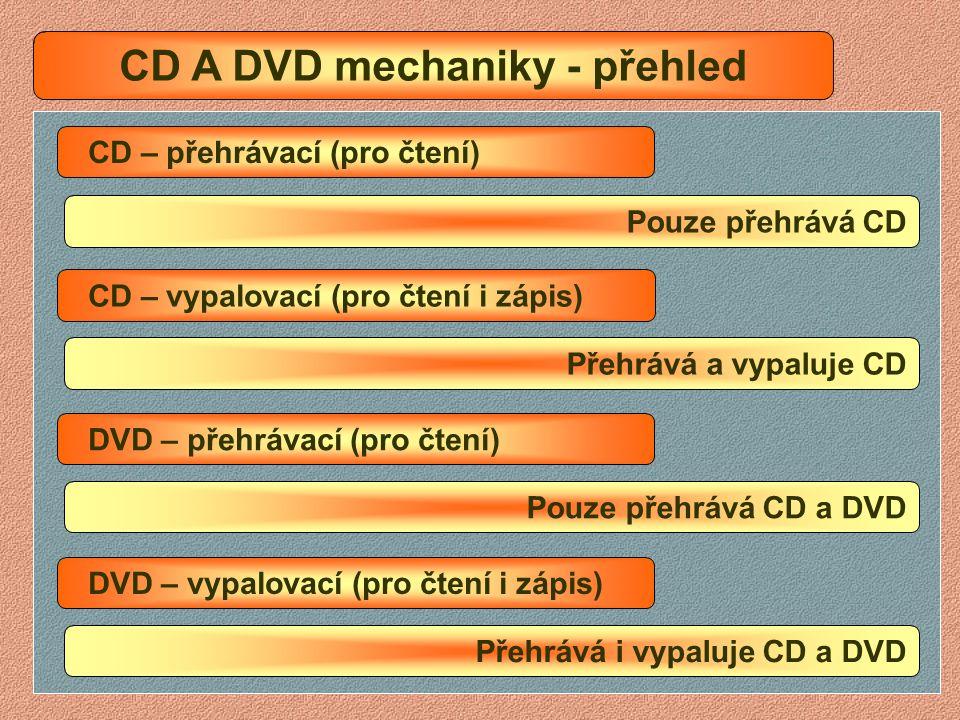 CD A DVD mechaniky CD-ROM zapisovací mechanika (vypalovačka) DVD – přehrávací mechanika na přehrávání CD a DVD