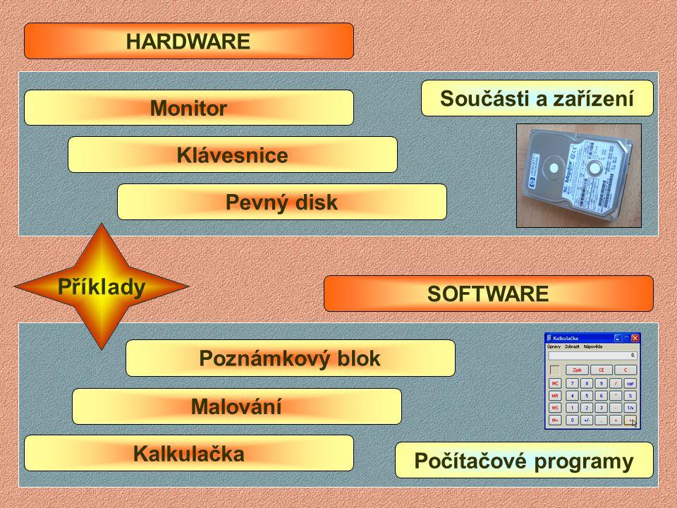 Obsluha osobního počítače Základy ovládání PC Windows Word, Internet a E-mail (připravuje se) Excel (připravuje se) 1 2 3 4 Letohradské soukromé gymná