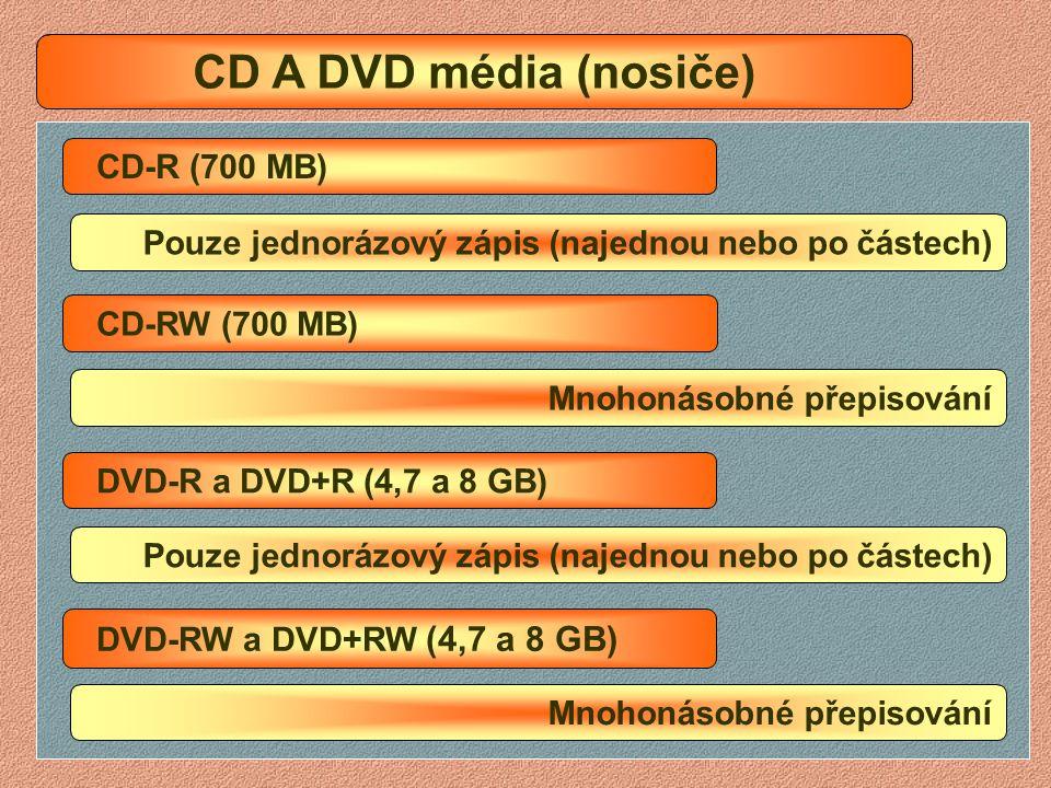 CD-ROM CD A DVD mechaniky - přehled CD – přehrávací (pro čtení) Pouze přehrává CD CD – vypalovací (pro čtení i zápis) DVD – přehrávací (pro čtení) DVD