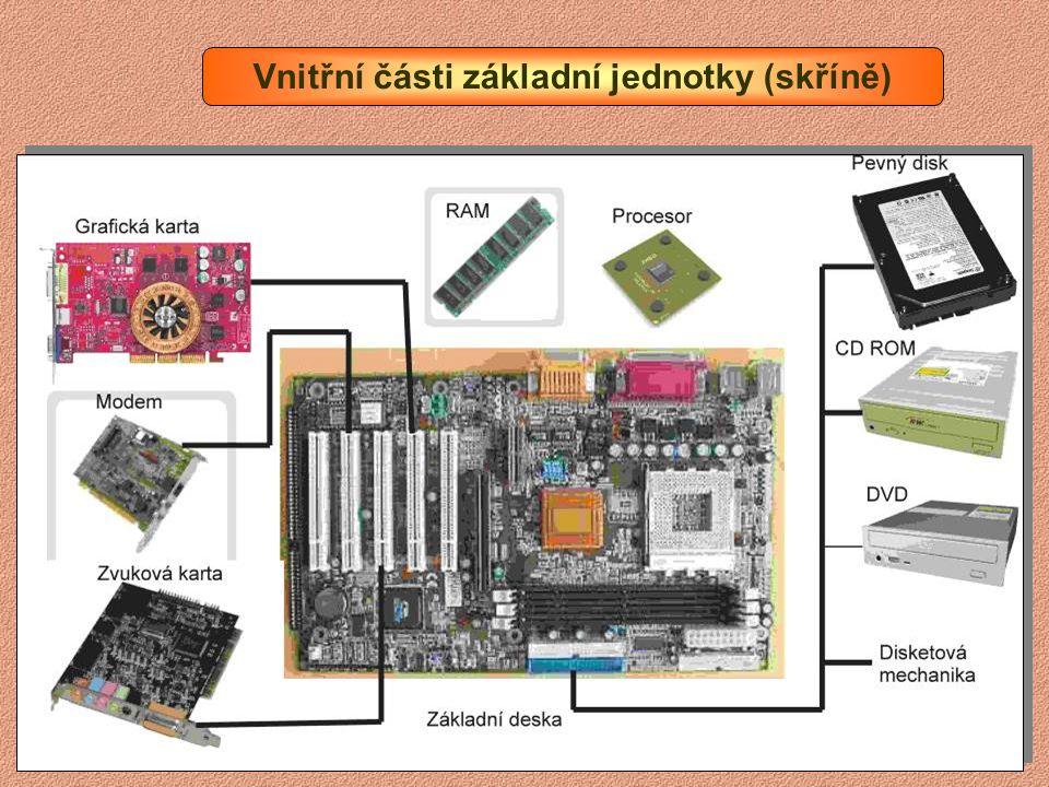 POČÍTAČOVÁ SESTAVA Základní jednotka - skříň Klávesnice Monitor Počítačová myš
