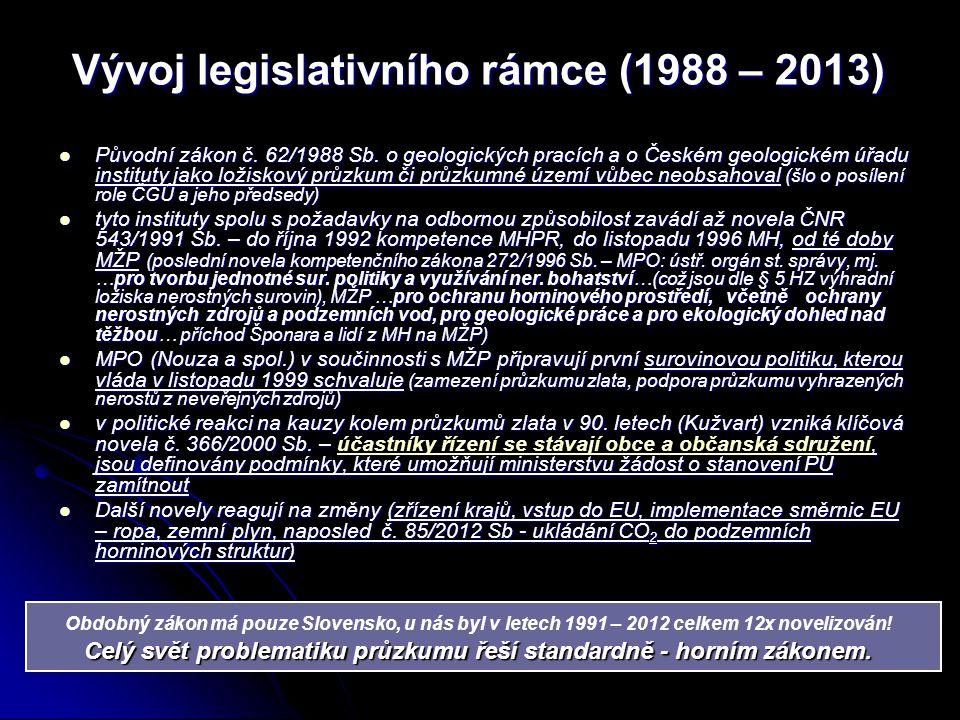 Vývoj legislativního rámce (1988 – 2013)  Původní zákon č. 62/1988 Sb. o geologických pracích a o Českém geologickém úřadu instituty jako ložiskový p