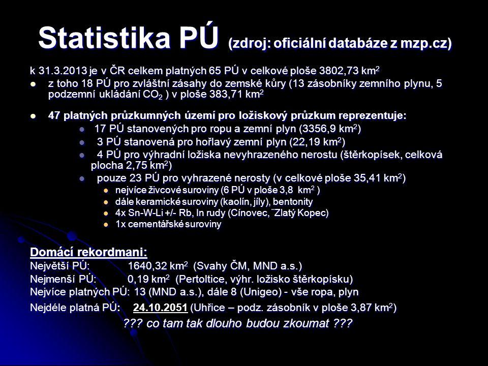 Statistika PÚ (zdroj: oficiální databáze z mzp.cz) k 31.3.2013 je v ČR celkem platných 65 PÚ v celkové ploše 3802,73 km 2  z toho 18 PÚ pro zvláštní