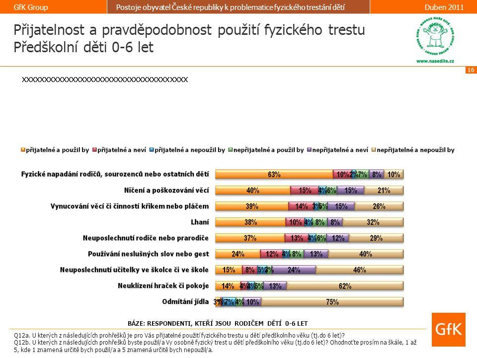 16 GfK GroupPostoje obyvatel České republiky k problematice fyzického trestání dětíDuben 2011 Přijatelnost a pravděpodobnost použití fyzického trestu