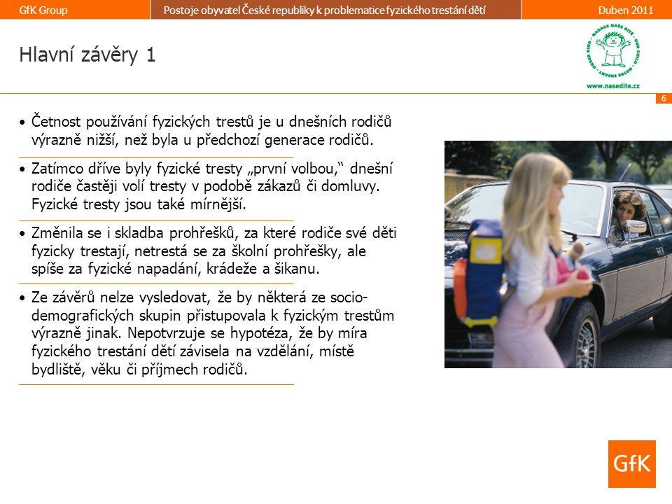 17 GfK GroupPostoje obyvatel České republiky k problematice fyzického trestání dětíDuben 2011 58%65% 69%73% 51%61% 48%59% 46%57% 46%55% 44%54% 61%63% 37%47% 32%40% 29%44% 29%47% 22%35% 18%33% 13%29% 7%22% 7%20% Přijatelnost a pravděpodobnost použití fyzického trestu Školní děti 7-11 let I.