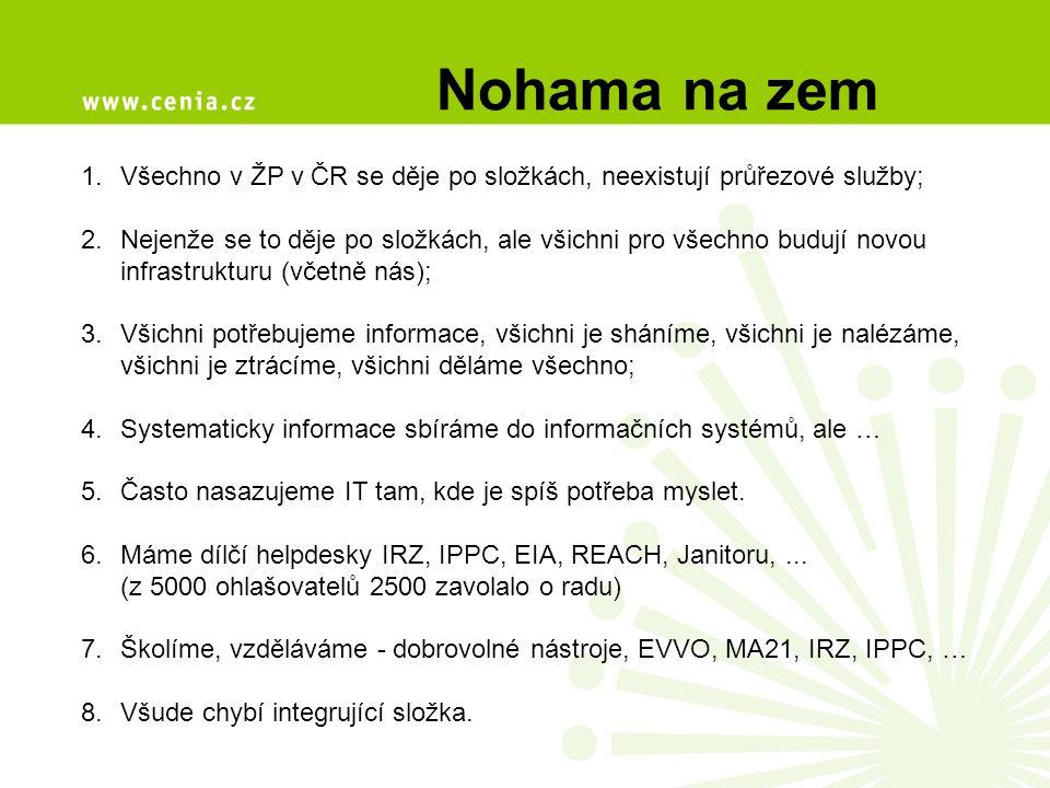 Nohama na zem 1.Všechno v ŽP v ČR se děje po složkách, neexistují průřezové služby; 2.Nejenže se to děje po složkách, ale všichni pro všechno budují n