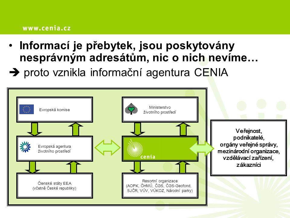 •Informací je přebytek, jsou poskytovány nesprávným adresátům, nic o nich nevíme…  proto vznikla informační agentura CENIA Evropská komise Ministerst