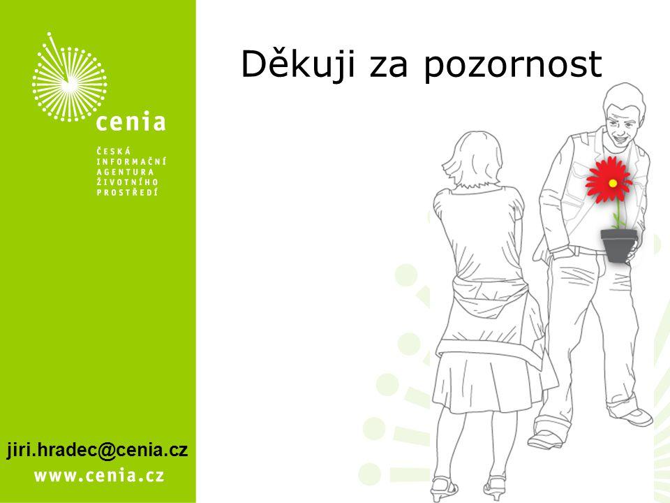 Děkuji za pozornost jiri.hradec@cenia.cz