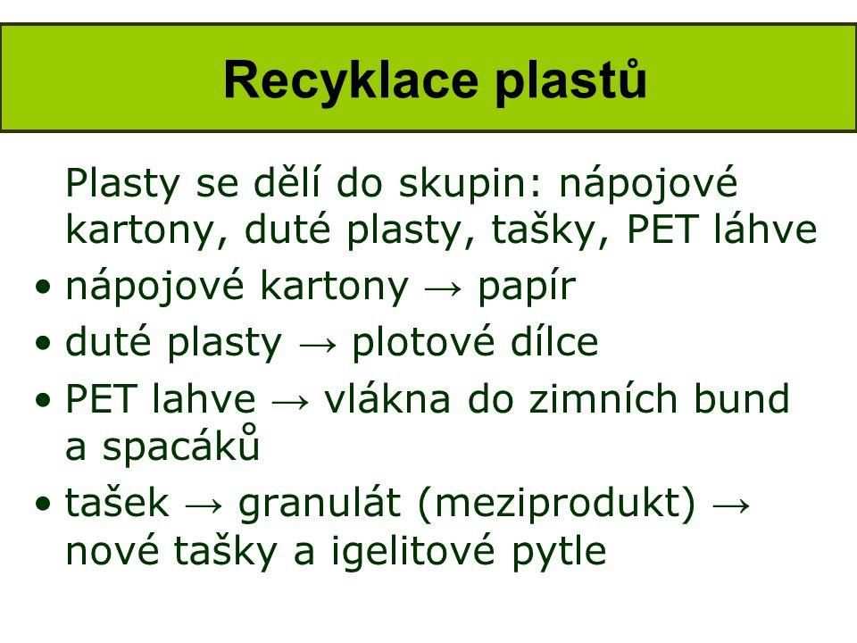 Plasty se dělí do skupin: nápojové kartony, duté plasty, tašky, PET láhve •nápojové kartony → papír •duté plasty → plotové dílce •PET lahve → vlákna d