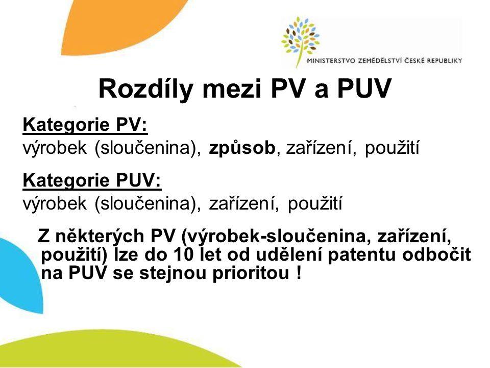 Rozdíly mezi PV a PUV Kategorie PV: výrobek (sloučenina), způsob, zařízení, použití Kategorie PUV: výrobek (sloučenina), zařízení, použití Z některých