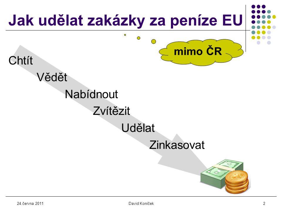24.června 2011David Koníček13 Veřejné zakázky z peněz EU  Co .