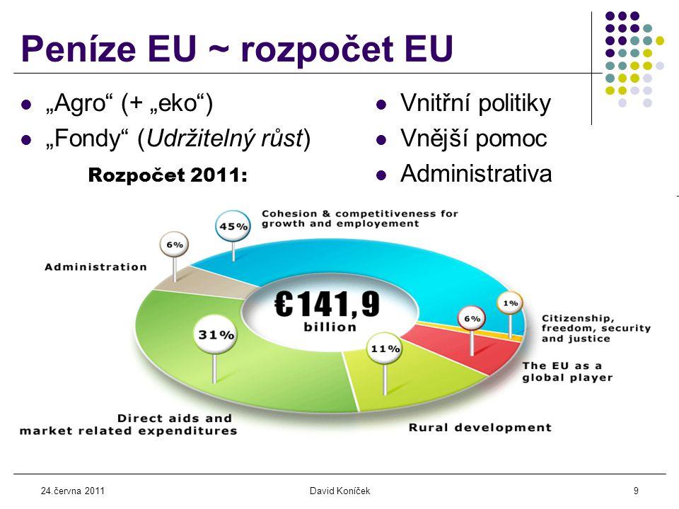 24.června 2011David Koníček10 Rozpočet EU Udržitelný růst Konkurence- schopnost 7.rámcov ý program pro vědu a technologie (7FP) Transevropské sítě (TEN) Galileo Comenius (SŠ, ZŠ) Erasmus (VŠ) Leonardo da Vinci (UOŠ, PŠ) Grundtvig (celeživotní vzděl.) Erasmus Mundus (VŠ mimo EU) Rámcový program konkurenceschopno st a inovace (CIP) Likvidace JE PROGRESS Fiscalis 2013 Customs 2013 Soudržnost Evropský fond regionálního rozvoje (EFRD) Evropský sociální fond (ESF) Fond soudržnosti Ochrana a řízení přírodních zdrojů Společná zemědělská politika Rybářství Rozvoj venkova LIFE+ Občanství, svoboda, bezpečnost a právo Svoboda, bezpečnost právo Občanství Zdravotnictví a propaganda Ochrana spotřebitelů Mládež v akci Media 2007 Kultura 2007 Evropa pro občany Ochrana před katastrofami EU jako globální hráč IPA (Instrument for pre-accession assistance) ENPI (European Neighbourhood & Partnership Instrument) DCI (Development Cooperation Instrtrument) ICI EIDHR European Instrument for Democracy & Human Rights Administrativa Mzdy Důchody Investice Konference Poradenství Další instituce Mzdy Investice Konference Poradenství Operační výdaje