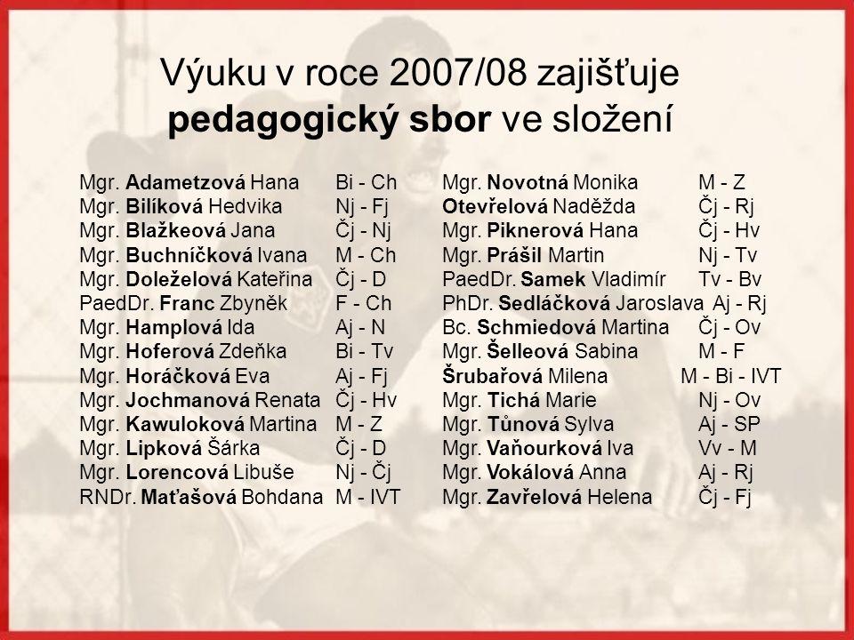 Chod školy po hospodářské stránce zabezpečují mzdová účetní Ludmila Kudynková účetní Hana Marušková hospodářka Renata Kolstrunková