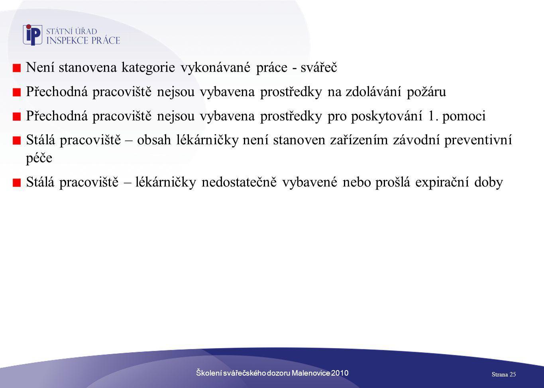 Školení svářečského dozoru Malenovice 2010 Strana 25 Není stanovena kategorie vykonávané práce - svářeč Přechodná pracoviště nejsou vybavena prostředk
