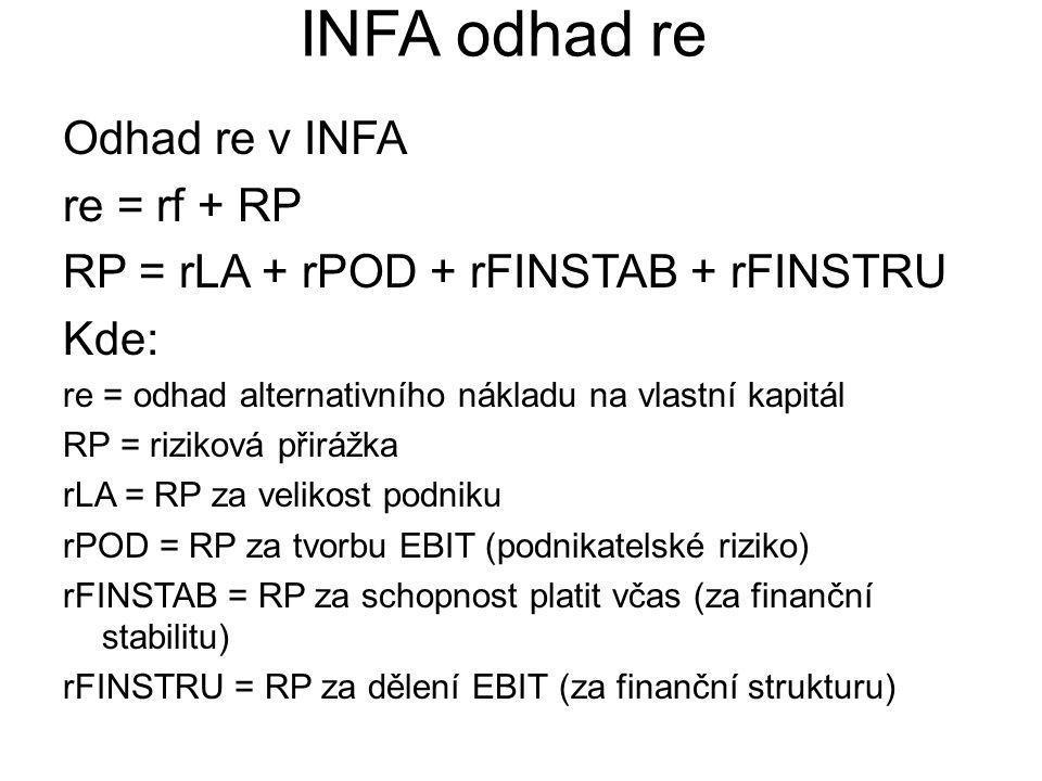 Odhad re v INFA re = rf + RP RP = rLA + rPOD + rFINSTAB + rFINSTRU Kde: re = odhad alternativního nákladu na vlastní kapitál RP = riziková přirážka rLA = RP za velikost podniku rPOD = RP za tvorbu EBIT (podnikatelské riziko) rFINSTAB = RP za schopnost platit včas (za finanční stabilitu) rFINSTRU = RP za dělení EBIT (za finanční strukturu) INFA odhad re