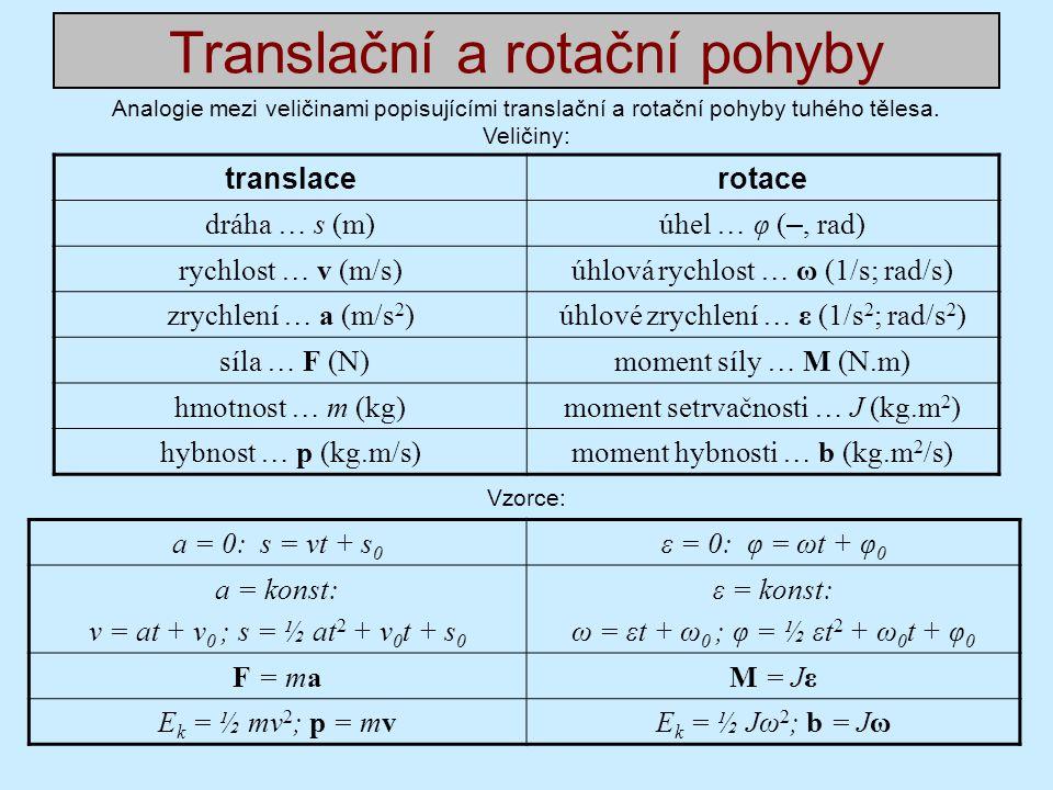 Translační a rotační pohyby translacerotace dráha … s (m) úhel … φ ( –, rad) rychlost … v (m/s)úhlová rychlost … ω (1/s; rad/s) zrychlení … a (m/s 2 )úhlové zrychlení … ε (1/s 2 ; rad/s 2 ) síla … F (N)moment síly … M (N.m) hmotnost … m (kg)moment setrvačnosti … J (kg.m 2 ) hybnost … p (kg.m/s)moment hybnosti … b (kg.m 2 /s) Analogie mezi veličinami popisujícími translační a rotační pohyby tuhého tělesa.
