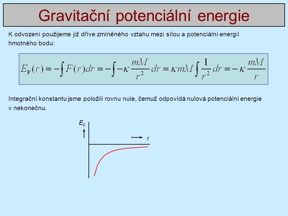 K odvození použijeme již dříve zmíněného vztahu mezi sílou a potenciální energií hmotného bodu: Integrační konstantu jsme položili rovnu nule, čemuž odpovídá nulová potenciální energie v nekonečnu.