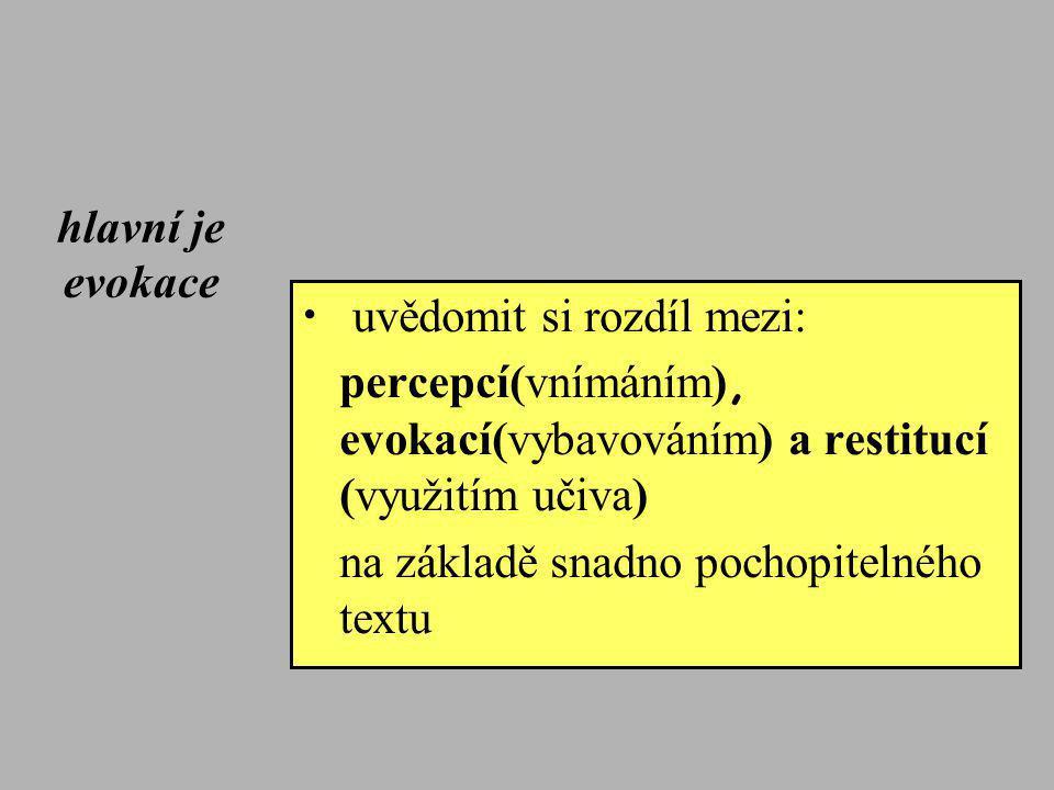 • uvědomit si rozdíl mezi: percepcí(vnímáním), evokací(vybavováním) a restitucí (využitím učiva) na základě snadno pochopitelného textu hlavní je evo