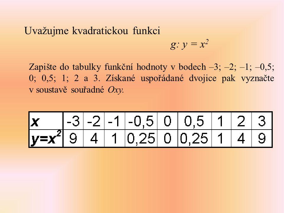 Uvažujme kvadratickou funkci g: y = x 2 Zapište do tabulky funkční hodnoty v bodech –3; –2; –1; –0,5; 0; 0,5; 1; 2 a 3. Získané uspořádané dvojice pak