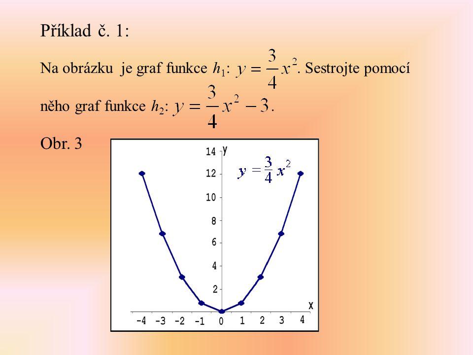 Příklad č. 1: Na obrázku je graf funkce h 1 :. Sestrojte pomocí něho graf funkce h 2 :. Obr. 3