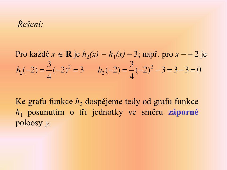 Řešení: Pro každé x  R je h 2 (x) = h 1 (x) – 3; např. pro x = – 2 je Ke grafu funkce h 2 dospějeme tedy od grafu funkce h 1 posunutím o tři jednotky