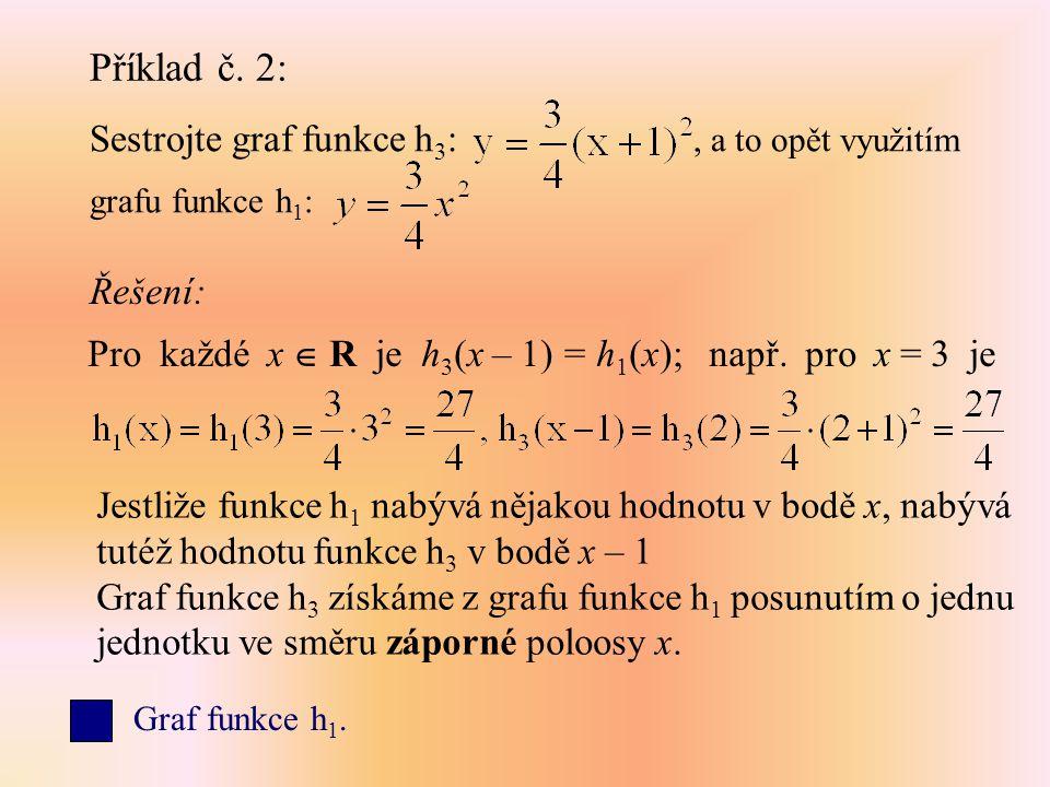 Příklad č. 2: Sestrojte graf funkce h 3 :, a to opět využitím grafu funkce h 1 : Graf funkce h 1. Řešení: Pro každé x  R je h 3 (x – 1) = h 1 (x); na