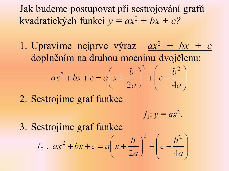 Jak budeme postupovat při sestrojování grafů kvadratických funkcí y = ax 2 + bx + c? 2.Sestrojíme graf funkce f 1 : y = ax 2. 3.Sestrojíme graf funkce