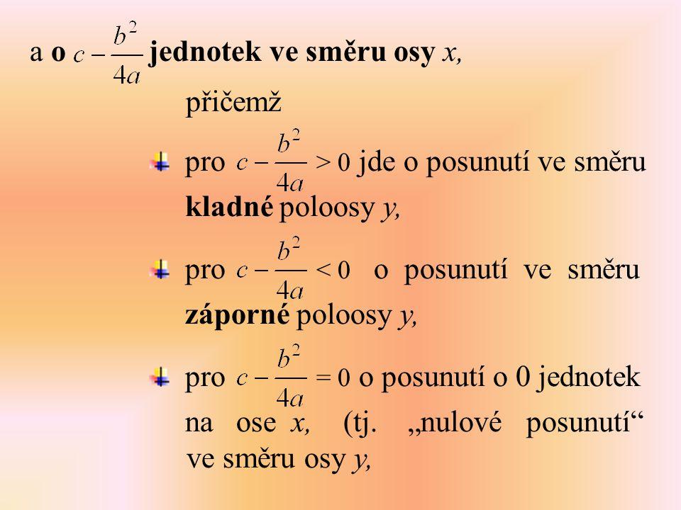 a o jednotek ve směru osy x, přičemž pro > 0 jde o posunutí ve směru kladné poloosy y, pro < 0 o posunutí ve směru záporné poloosy y, pro = 0 o posunu
