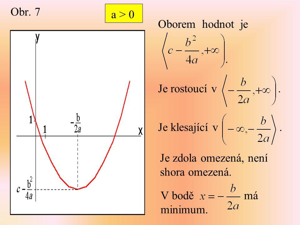 Oborem hodnot je. Je rostoucí v.Je klesající v. Je zdola omezená, není shora omezená. V bodě má minimum. a > 0 Obr. 7