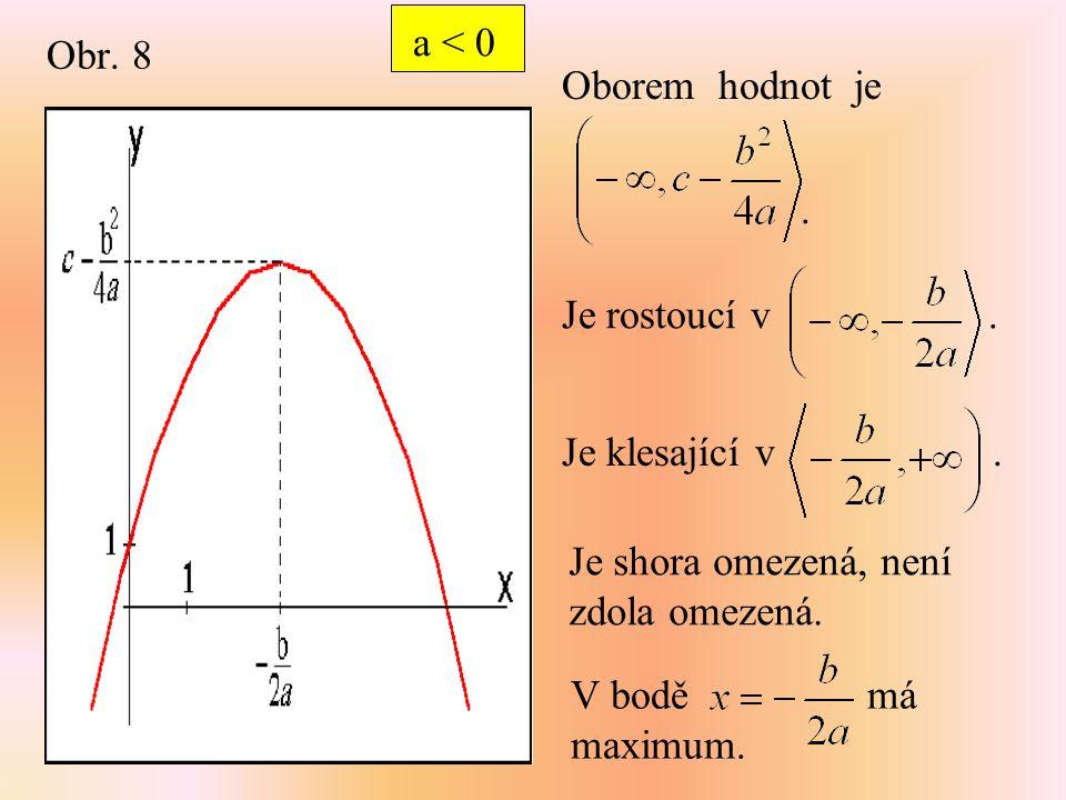 Oborem hodnot je. Je rostoucí v.Je klesající v. Je shora omezená, není zdola omezená. V bodě má maximum. a < 0 Obr. 8
