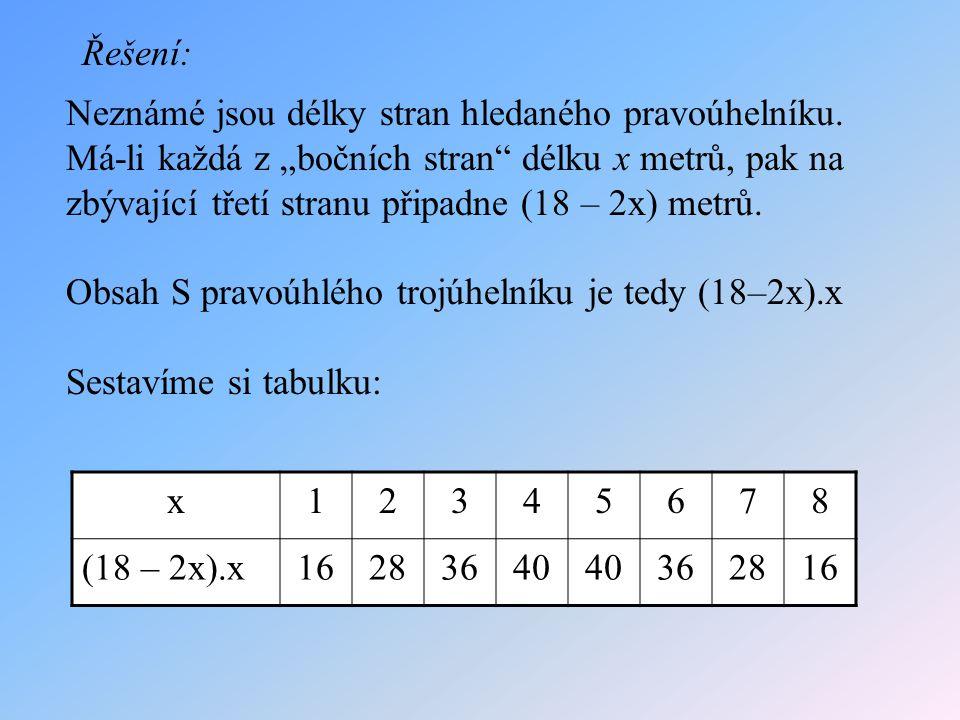 Zobrazíme uspřádané dvojice z tabulky do soustavy souřadnic O x y Obrázek zřetelně ukazuje na syme- trické rozložení bodů podle přím- ky rovnoběžné s osou y a vedené bodem [4,5;0].