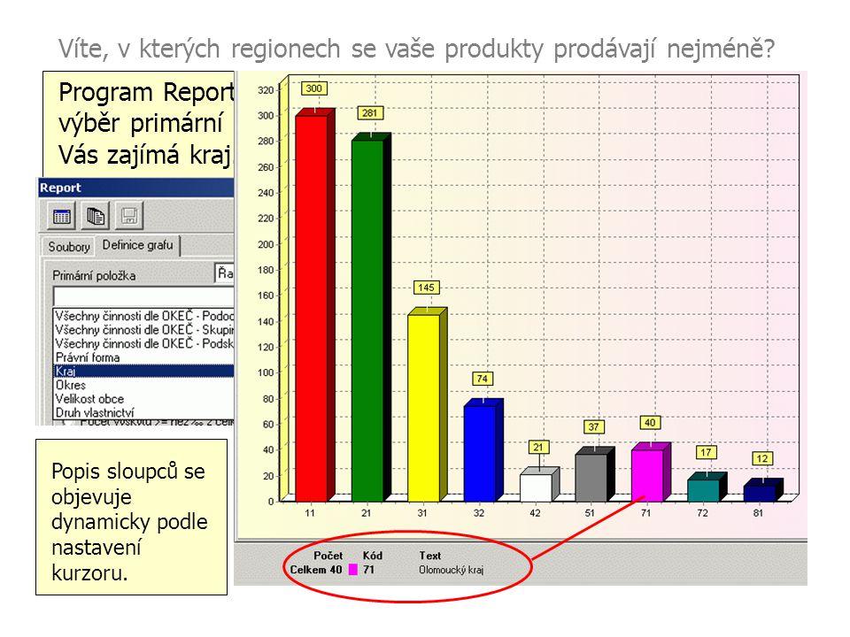 Víte, v kterých regionech se vaše produkty prodávají nejméně? Program Report po načtení dat nabídne v záložce Definice grafu výběr primární položky pr