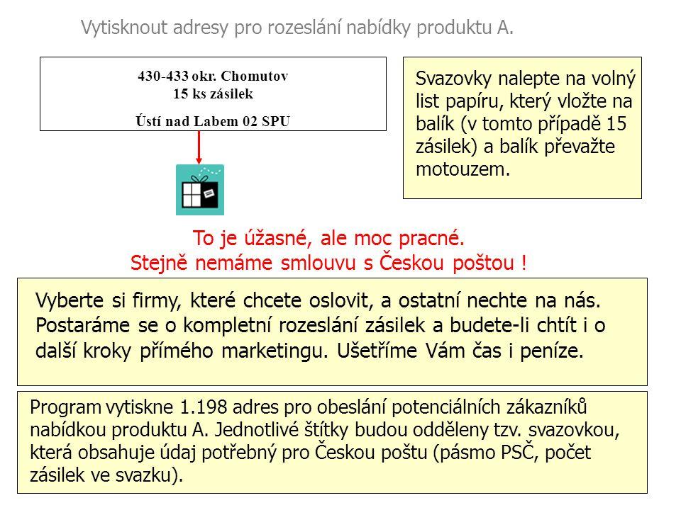 Vytisknout adresy pro rozeslání nabídky produktu A. Program vytiskne 1.198 adres pro obeslání potenciálních zákazníků nabídkou produktu A. Jednotlivé
