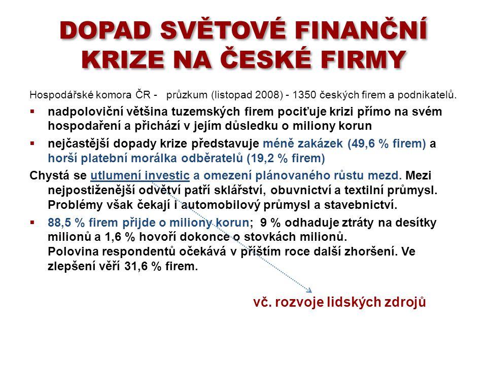 DOPAD SVĚTOVÉ FINANČNÍ KRIZE NA ČESKÉ FIRMY Hospodářské komora ČR - průzkum (listopad 2008) - 1350 českých firem a podnikatelů.  nadpoloviční většina
